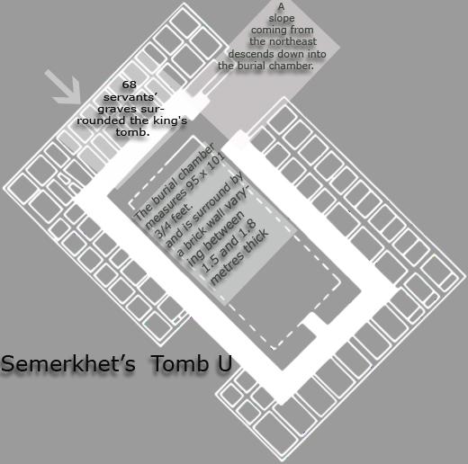 Tomb U